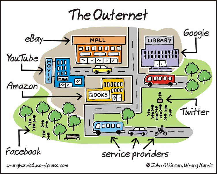 the-outernet