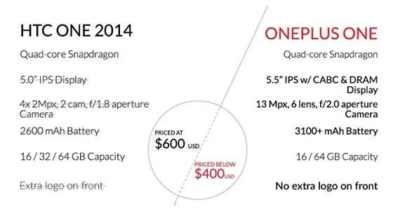 HTC-One-M8-Oneplus-One