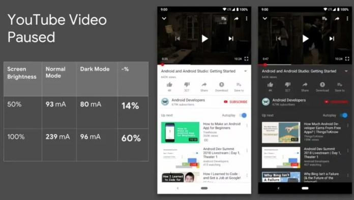 YouTube-modo oscuro