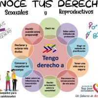 DERECHOS SEXUALES Y REPRODUCTIVOS - GUSTAVO MIRABAL