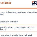 Turismo prova a ripartire ma per 2 italiani su 3 ancora poco valorizzato