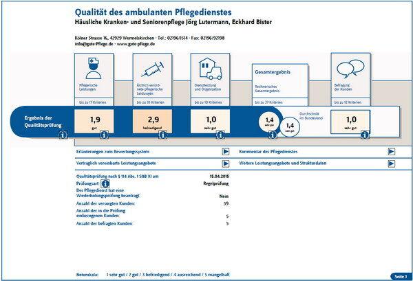 Qualitätsprüfung Transparenzbericht - Lutermann & Bister - 2015