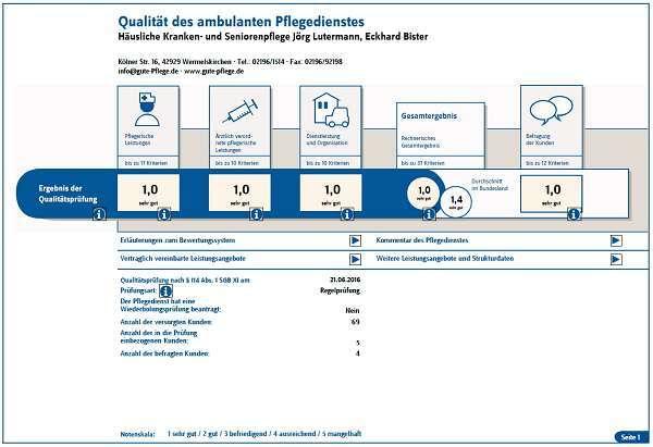 Lutermann und Bister Transparenzbericht 2016