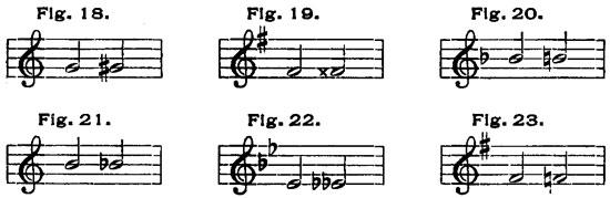 Figs. 18-23