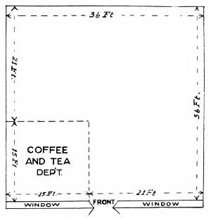 Layout for Coffee and Tea Department