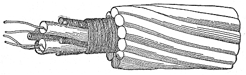 Fig. 58.—Calais-Dover cable, 1851