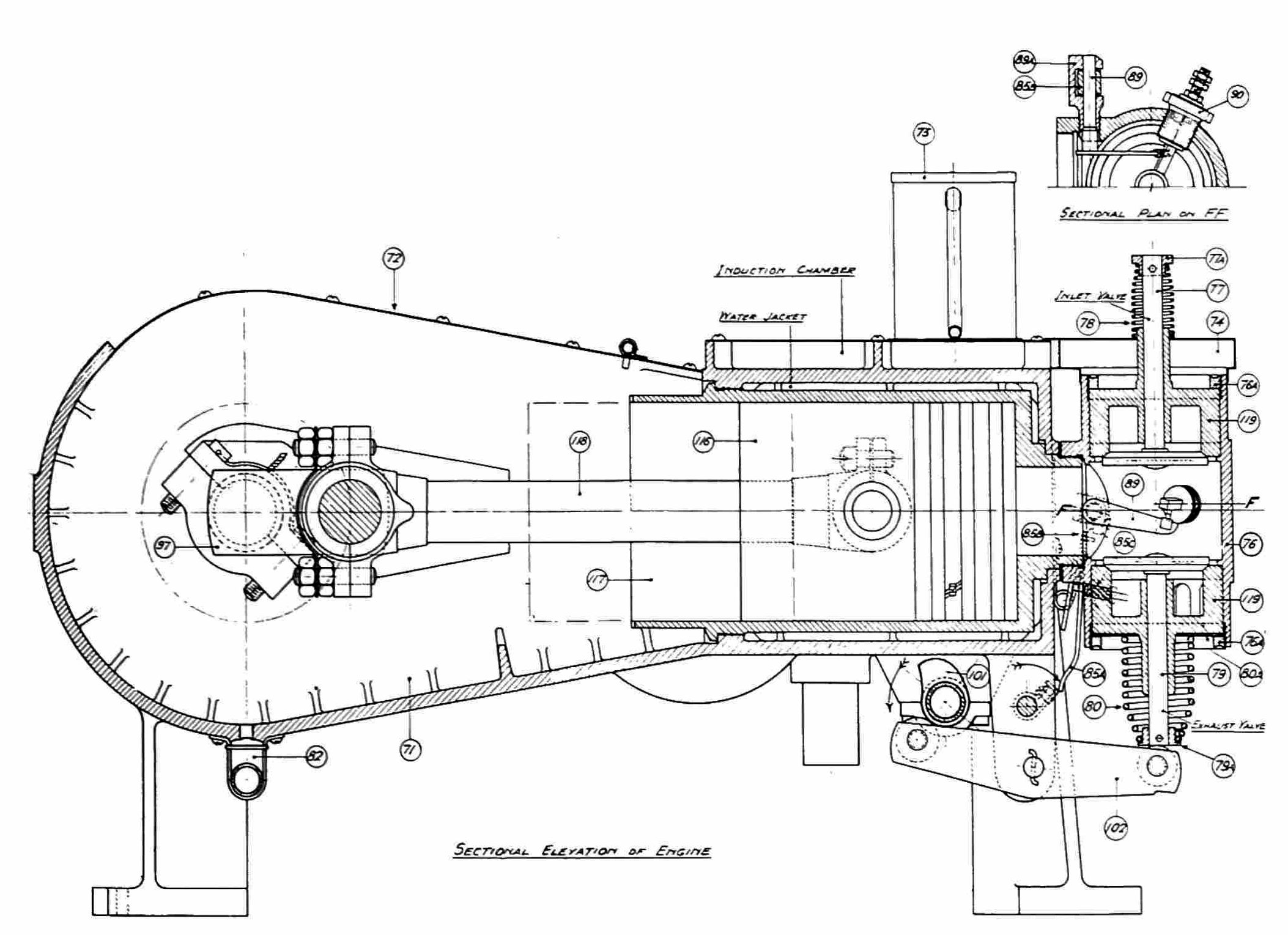 The Project Gutenberg E Book Of The Wright Brothers Engines And Their Design Author Leonard S