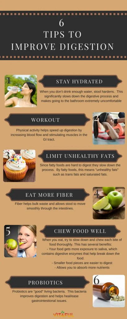 6 Tips To Improve Digestion Infographic