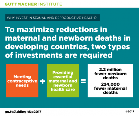 Benefits of investing in both contraception and maternal and newborn care, 2017