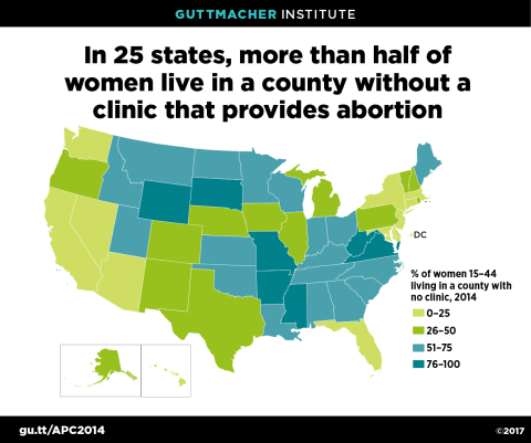 Abortion Access in the United States, 2014
