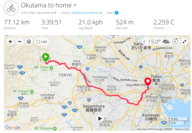 Okutama to home