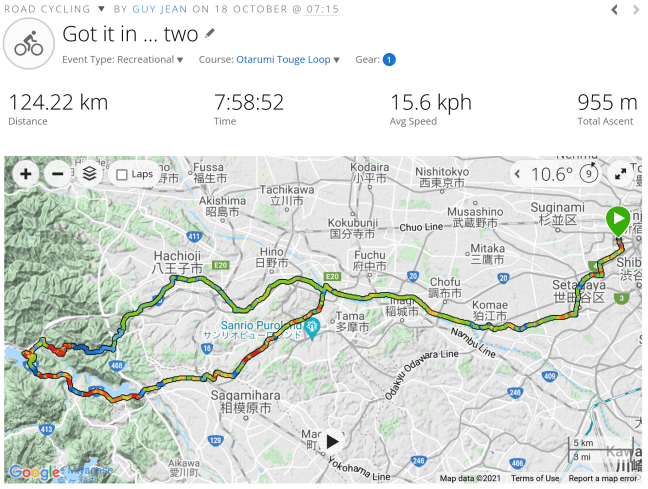 GPS record of bicycle ride
