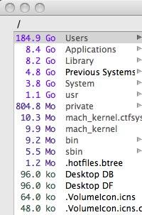 Macintosh HD - 212.0 Go