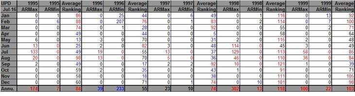 AHMXLMN 1995-1999