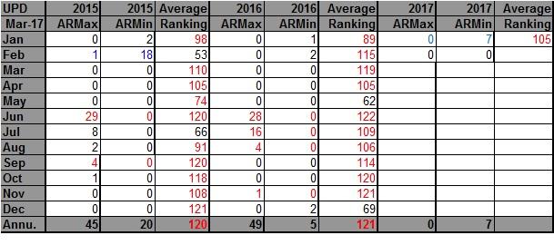 AHMXLMN 2015-2019