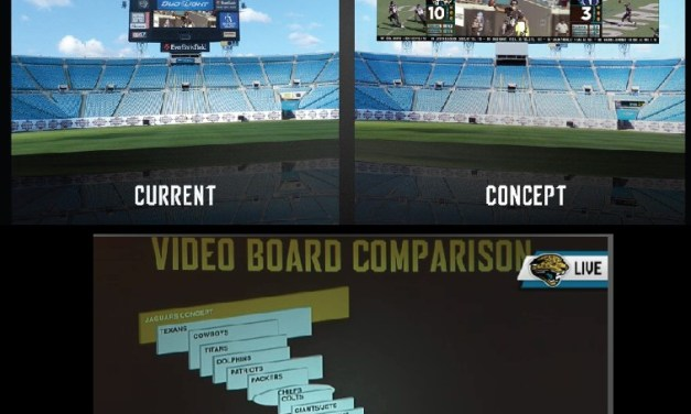 The AFC South Will Have 3 Out of the Top 4 Video Boards in the NFL