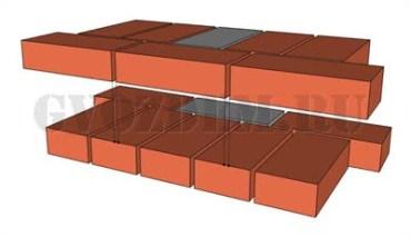 Крестовая кладка в полтора кирпича - перевязка кладки. Вид изнутри