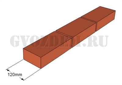 Кладка в полкирпича (1/2) – 120 мм