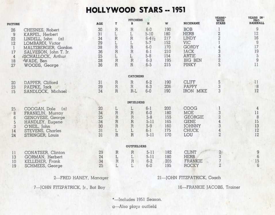 Hollywood Stars 1951 Team b
