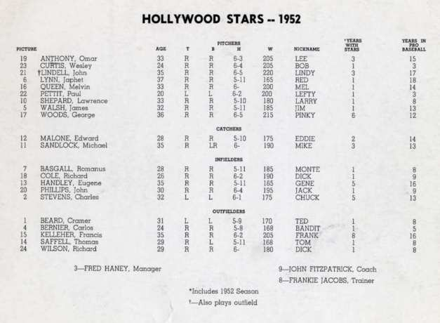 Hollywood Stars 1952 Team b
