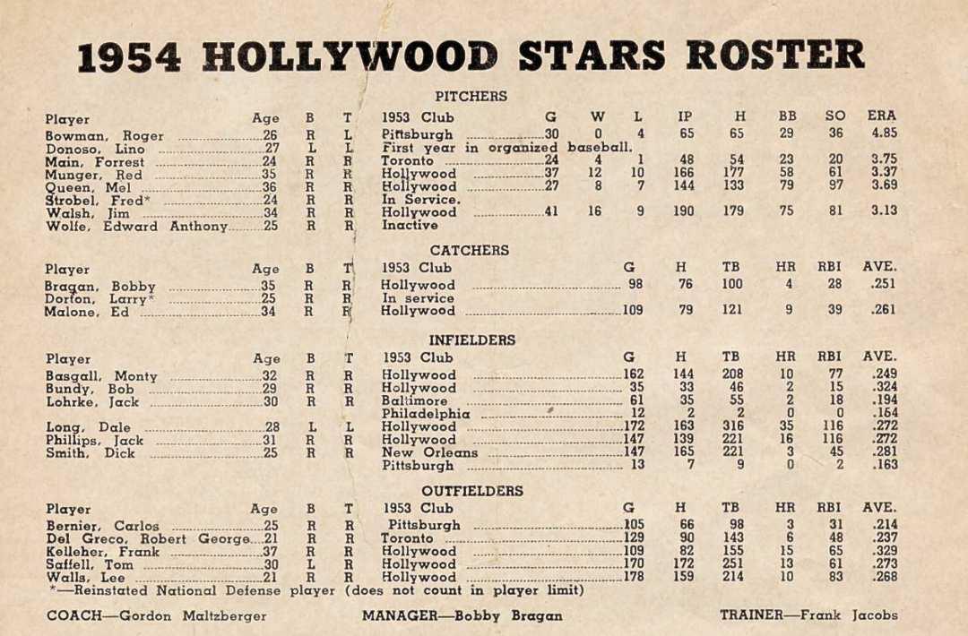 Hollywood Stars 1954 Roster b