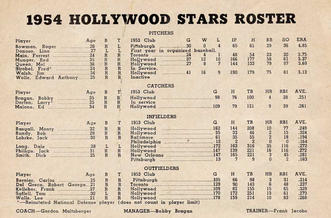 Hollywood Stars 1954 Roster b