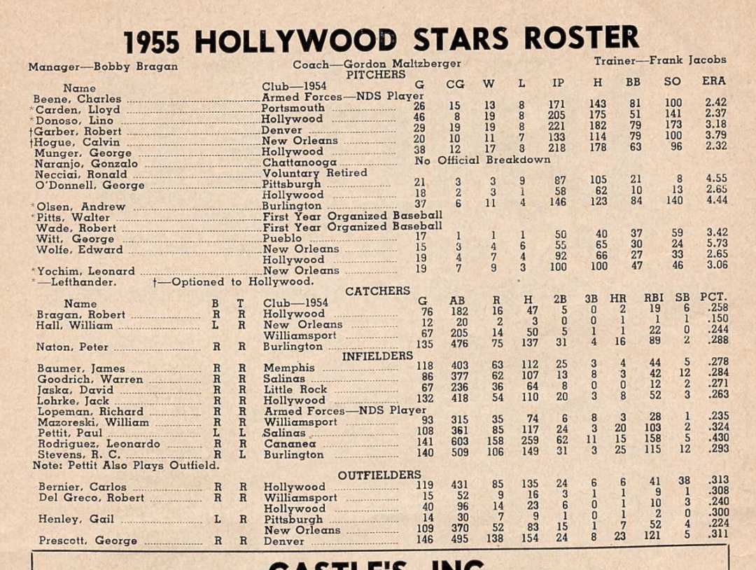 Hollywood Stars 1955 Roster b