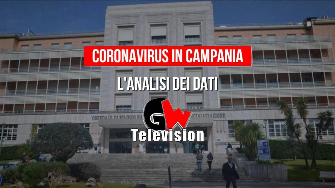 Ultima per tamponi e prima al Sud per nuovi contagi, ecco i dati della Campania - Gwendalina.tv