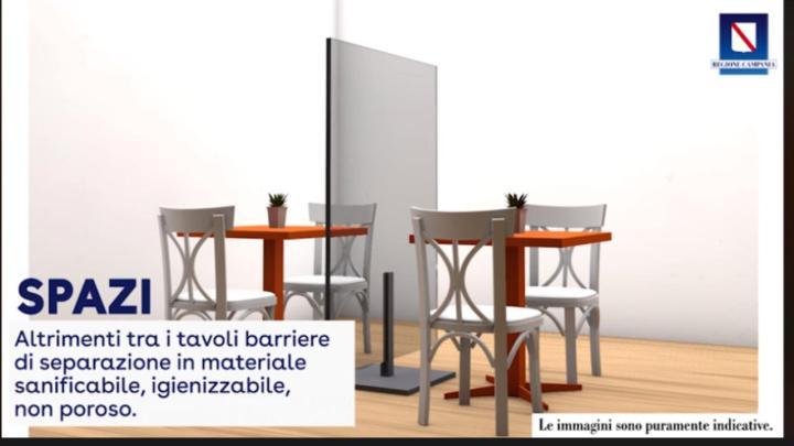 Campania, le misure contenitive per il settore ristorazione - Gwendalina.tv
