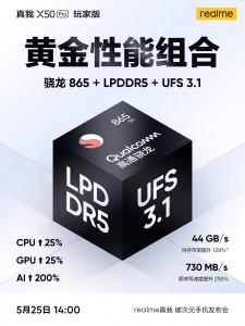 Snapdragon 865 dengan RAM LPDDR5 dan penyimpanan UFS 3.1