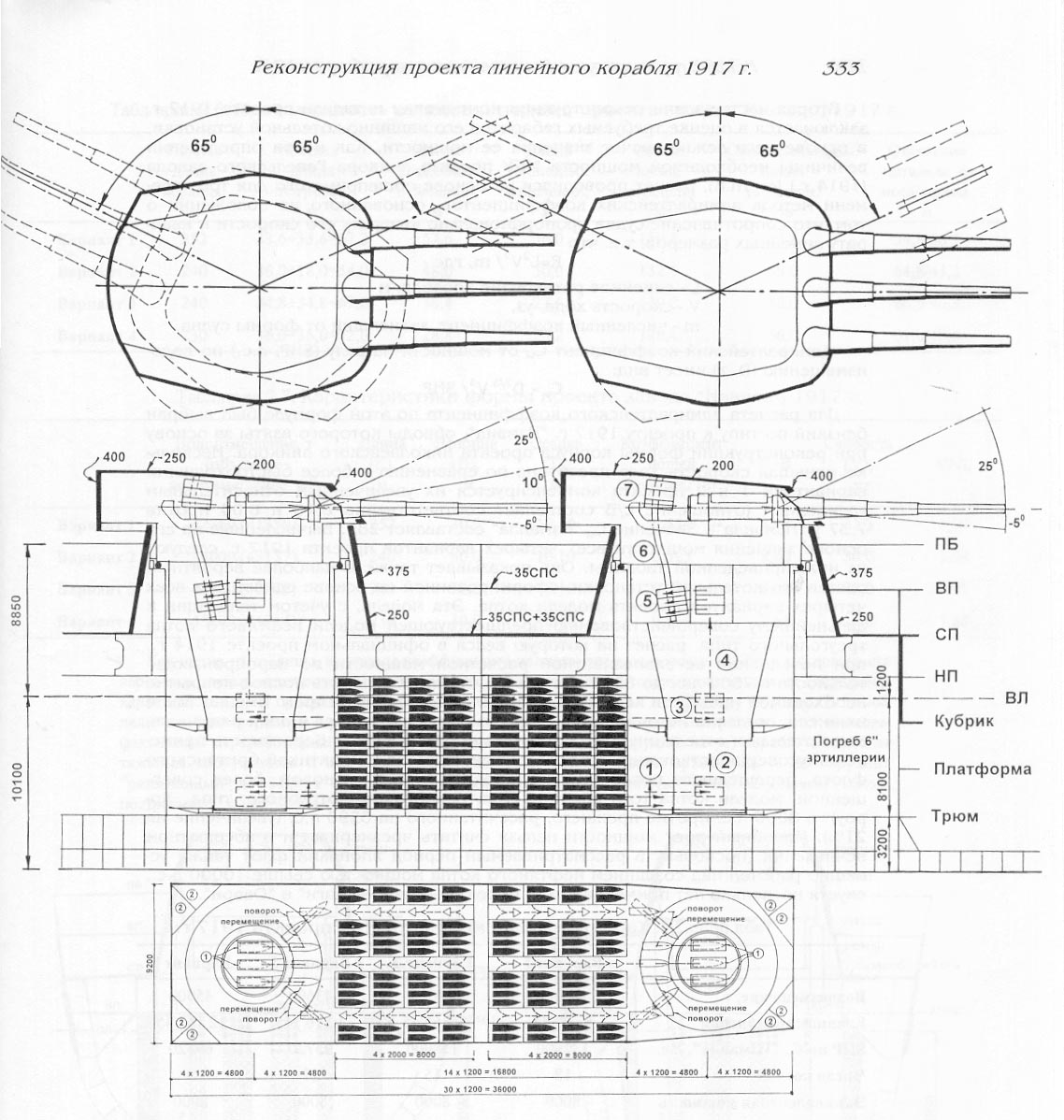 Russian 16 Inch Gun Battleship Projects