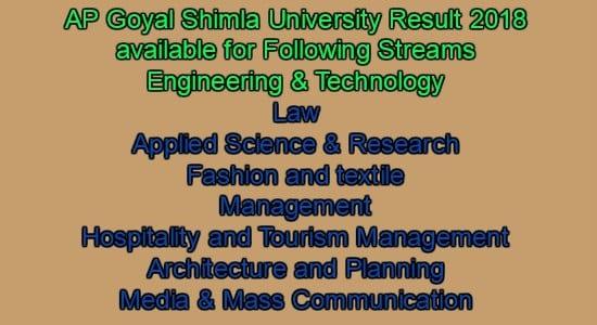 AP Goyal Shimla University Result