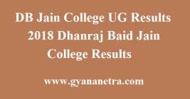 DB Jain College UG Results
