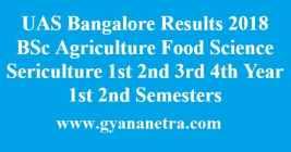 UAS Bangalore Results