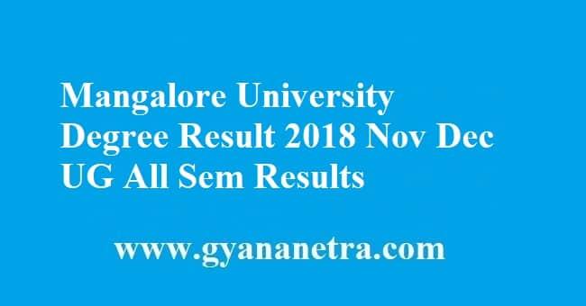 Mangalore University Degree Result