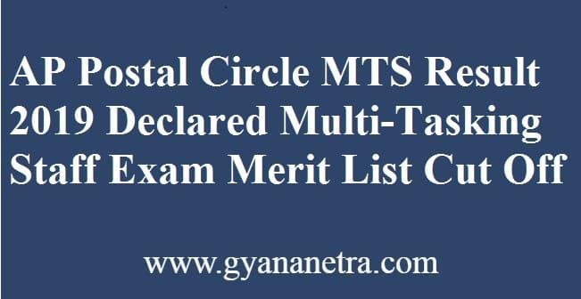 AP Postal Circle MTS Result