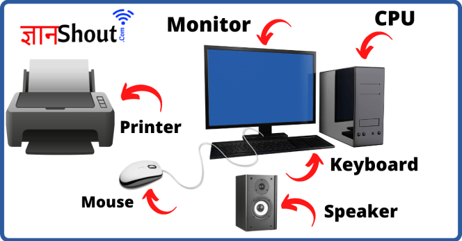 All Computer Parts in Hindi
