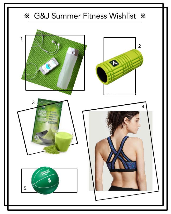 FitnessWishlist