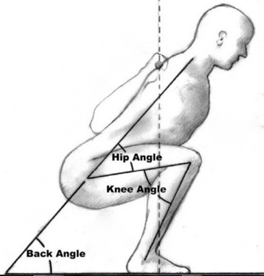 knäböj rygg