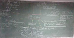 Tafelbild_Analysis