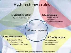 Hysterectomie : de regels