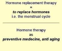 hormonale substitutietherapie voor menopauze