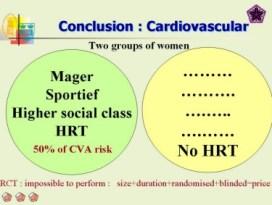 menopauze hormonen substitutietherapie images