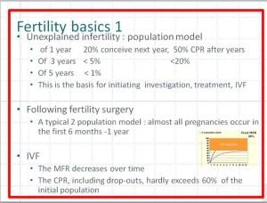 Fertility basics : MFR and CRP