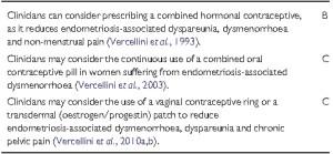 eshre-guidelines-oestro progestagens