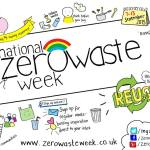 Reuse & Zero Waste Week
