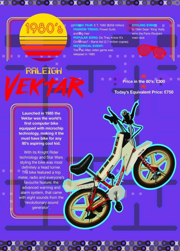 1980's Raleigh bike
