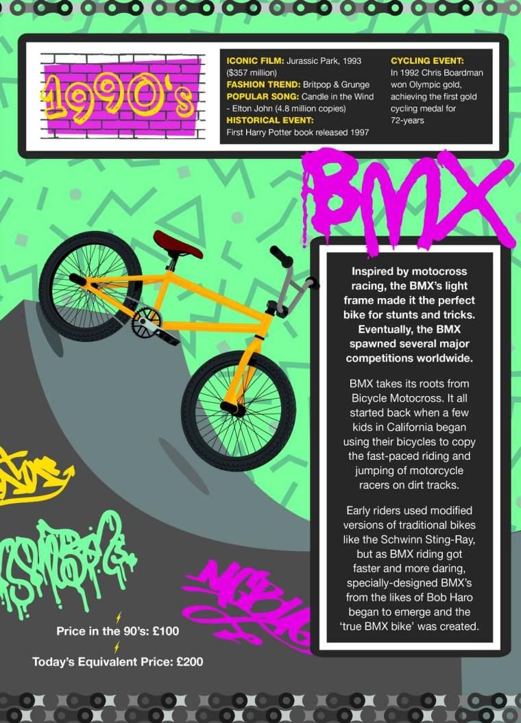 BMX 1990's