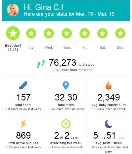 Walk all over Cancer 10,000 steps a day in March - Week three