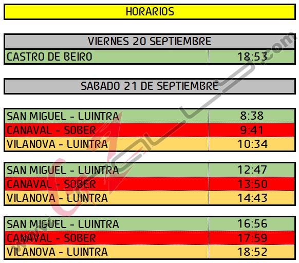 Horarios Rally Ourense Lugo Ribeira Sacra 2019